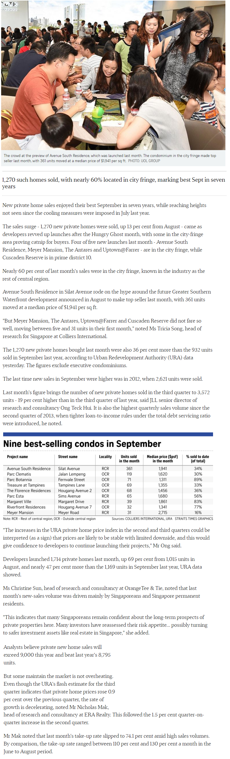 New Private Home Sales Hit A High In Sept